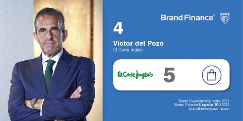 Victor del Pozo brand finance